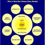 0215-CIA