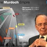 Murdoch's Media Empire