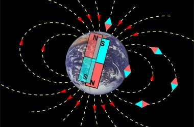About Geomagnetic reversal and Poleshift