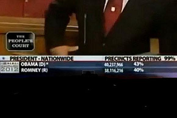 Flagrante de Manipulação premeditada: Afiliada da CBS-EUA mostra VITÓRIA de Obama semanas ANTES da eleição