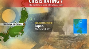 A World In Denial: Underestimating Japan's Nuclear Disaster