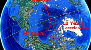 New Accurate Location Of The Magnetic Pole Shift At Half Way Point & Factual Events Occuring