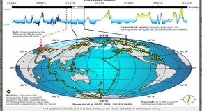 Magnetic Pole Shift Accelerating