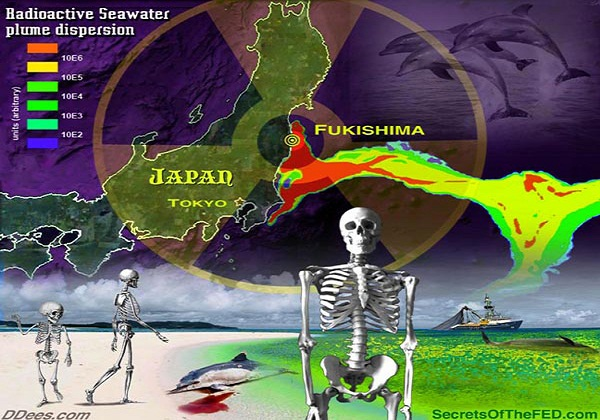 Fukushima A Nuclear War without a War
