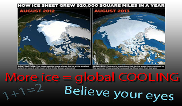Have We Slain the Beast Or Is the Global Warming Hoax Still Alive