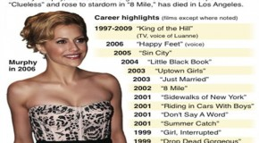 Actress Brittany Murphy Murdered by Government, Father Claims