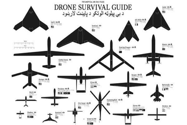 Drone-spotting Survival guide informs on new breed of aerial predators