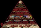The Illuminati Agenda – 7 Billion Sheeple Under Mind Control of a Few Shepherds