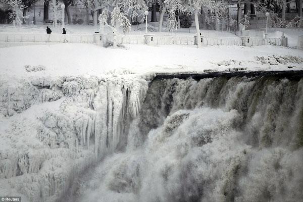 Niagara Falls FROZE in polar vortex