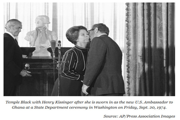 Henry Kissinger, Shirley Temple and MK Ultra?