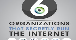 Six Organizations That Secretly Run The Internet