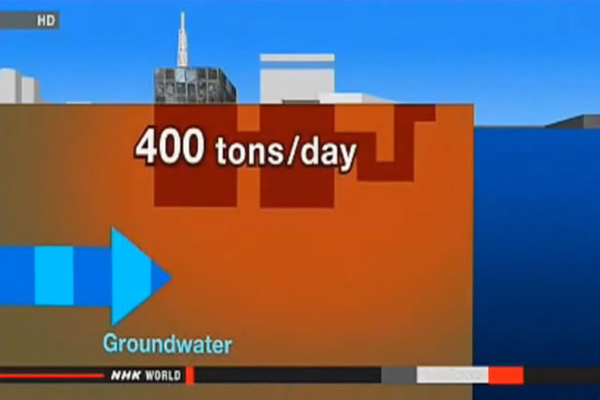 Video - New Fukushima Government Plan Wholesale Dump Of Nuclear Fuel Into The Pacific