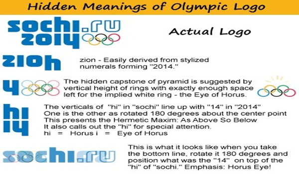 lluminati Occult Symbols at Sochi 2014 Olympic Opening Ceremony
