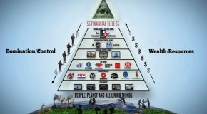 The Government-Corporate Complex Takes Complete Control Of The USA