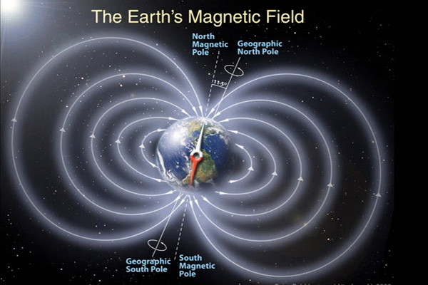 The role of the cosmos in our magnetic and psychic environment