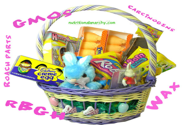 Do You Want to Know What is Actually in Your Child's Easter Basket