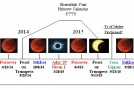 The Blood Moons; How Do You Spell WAR?