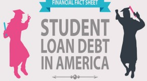 US Gov't Profited $51 Billion Off Student Loans, Bigger Than Any Fortune 500 Company