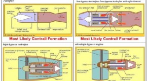 Chemtrails Confirmed Again: Modern Turbofan Engines Less Likely to Produce Contrails