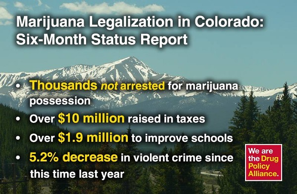 Status Report This is what Colorado looks like 6 months after legalization