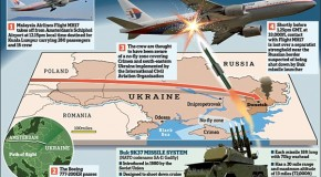 'That was a blast – look at the smoke': Sick boast of the laughing rebels as they 'saw MH17 hit by missile' – hours after leader boasted: 'We warned you – do not fly in our sky'