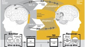Could we soon send emails 'telepathically'? Scientist transmits message into the mind of a colleague 5,000 miles away using brain waves