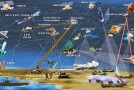 War Matrix: New System to Enable Drones and Robots to Work Together