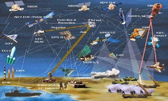 War Matrix New System to Enable Drones and Robots to Work Together